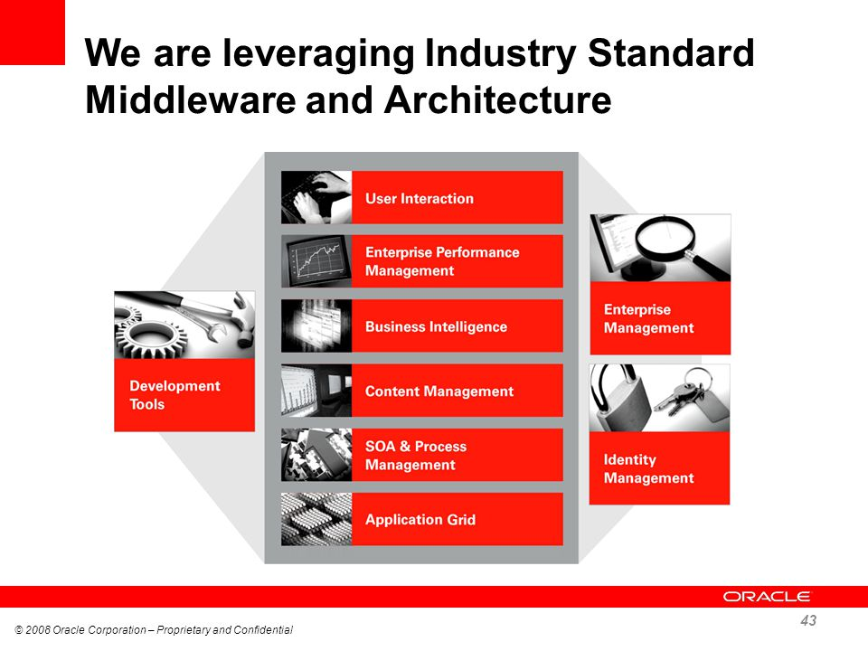 We are leveraging Industry Standard Middleware and Architecture