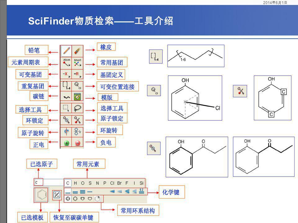 2017年3月31日 SciFinder物质检索——工具介绍