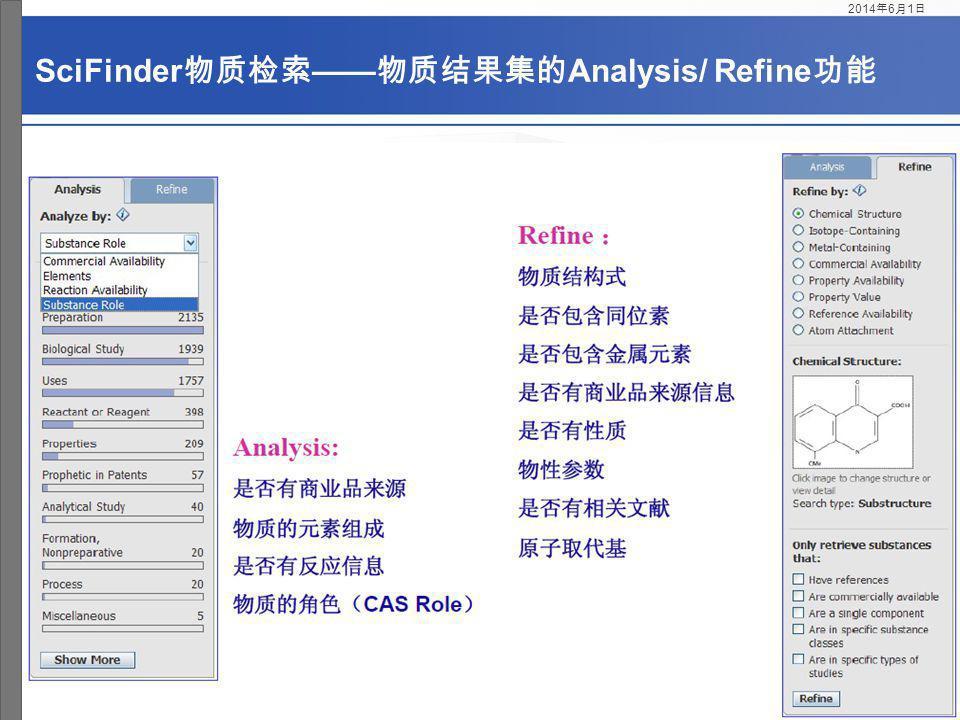 SciFinder物质检索——物质结果集的Analysis/ Refine功能
