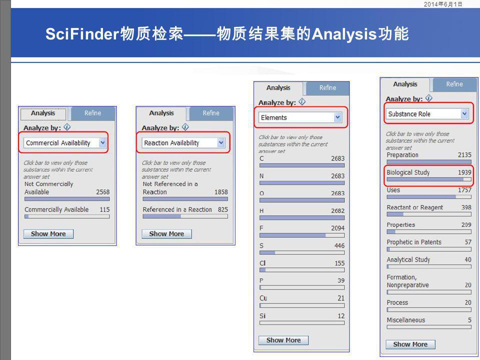 SciFinder物质检索——物质结果集的Analysis功能