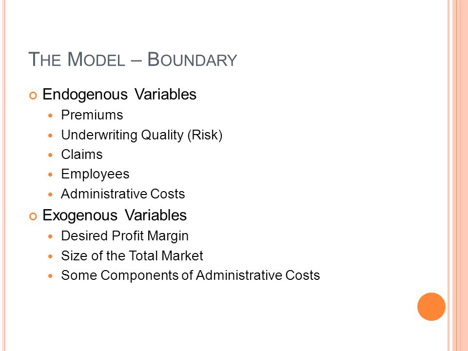 The Model – Boundary Endogenous Variables Exogenous Variables Premiums