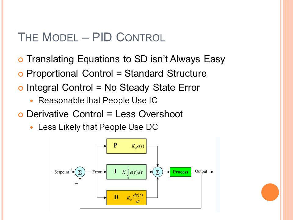 The Model – PID Control Translating Equations to SD isn't Always Easy