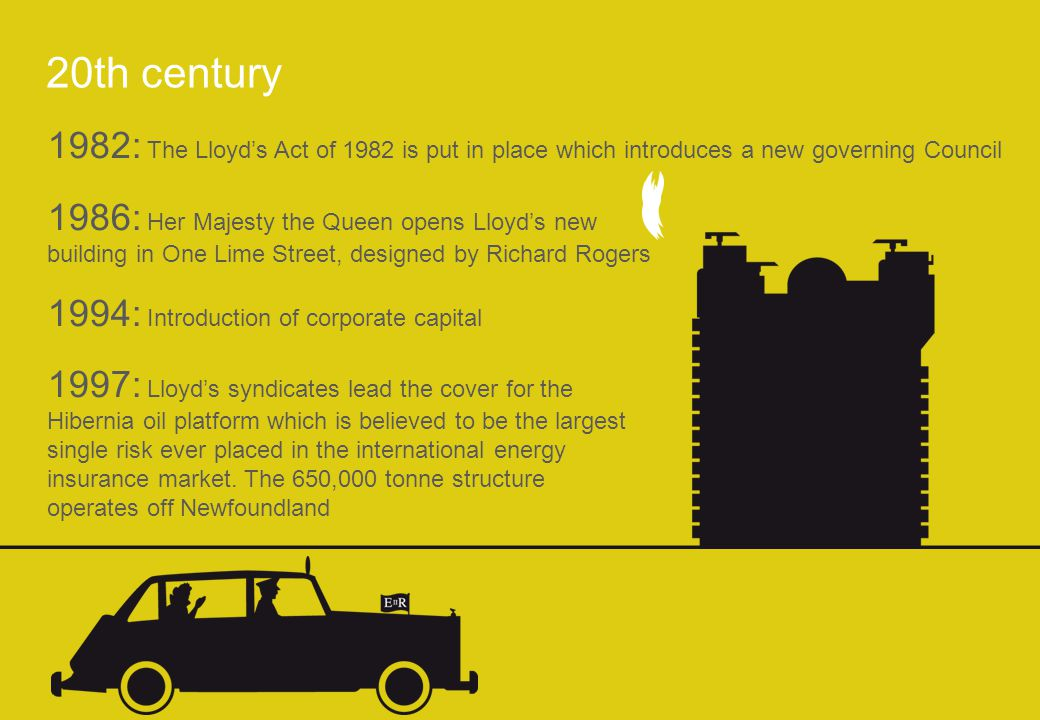 20th century 1982: The Lloyd's Act of 1982 is put in place which introduces a new governing Council.