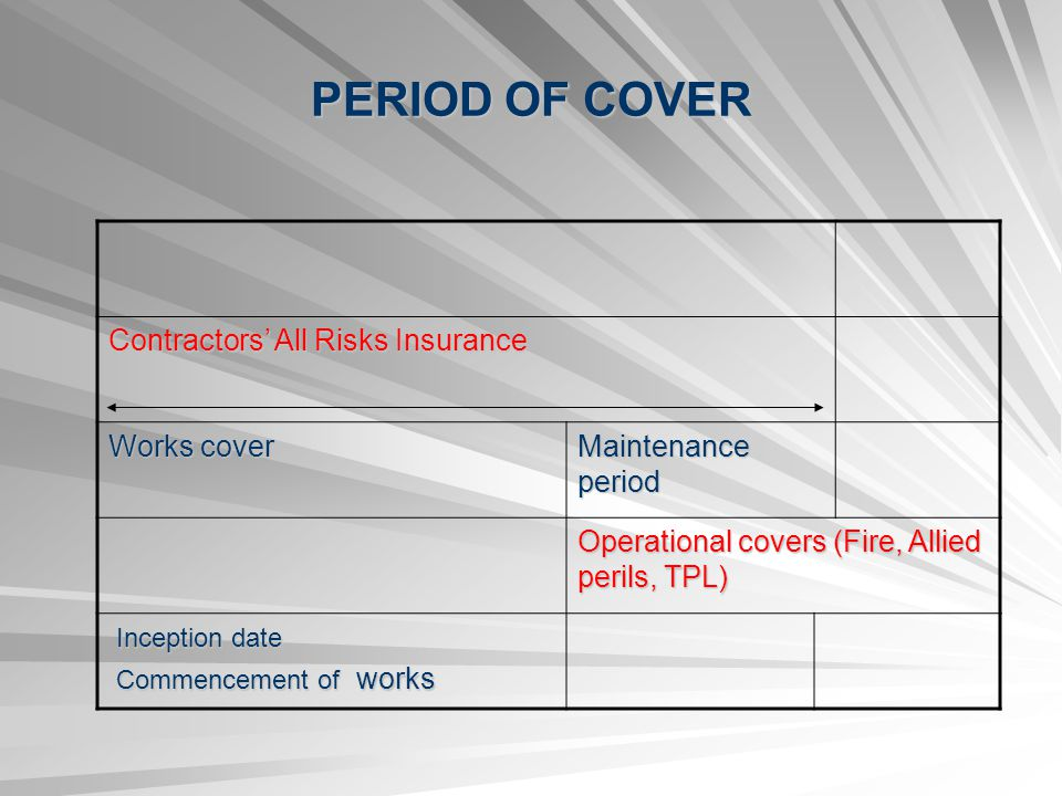 PERIOD OF COVER Contractors' All Risks Insurance Works cover