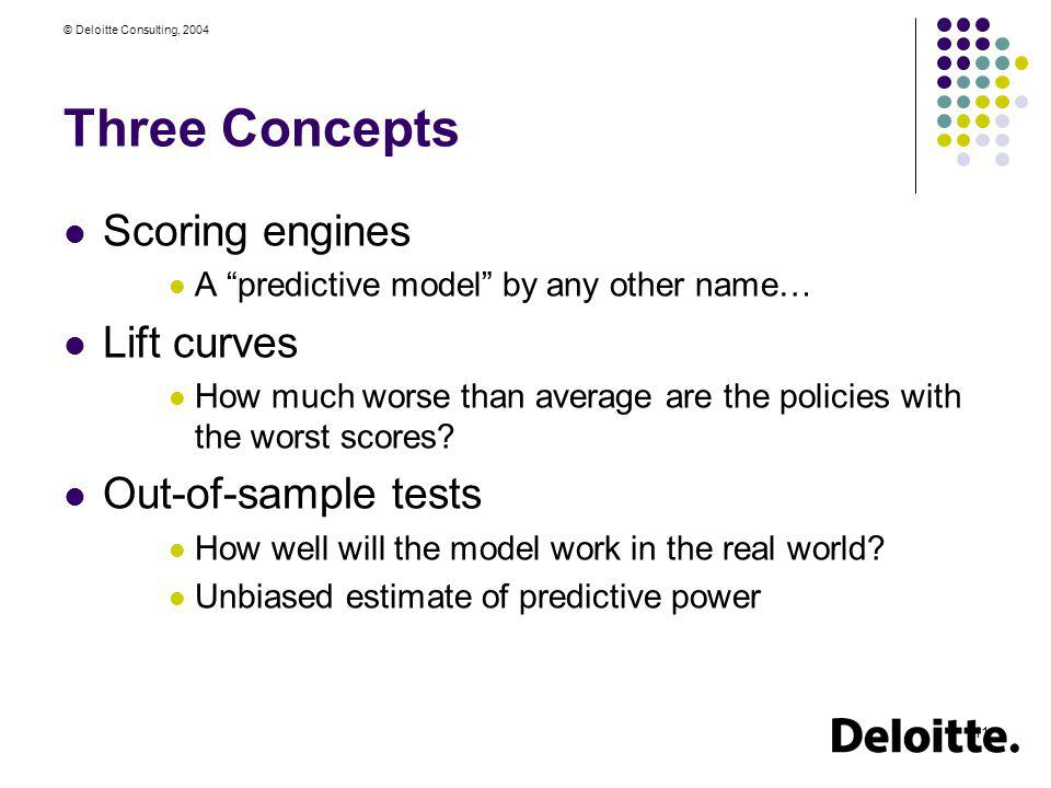 Three Concepts Scoring engines Lift curves Out-of-sample tests