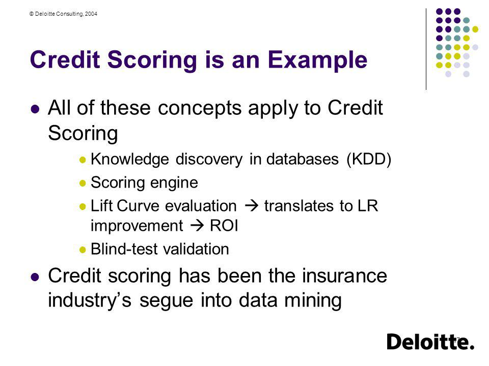 Credit Scoring is an Example