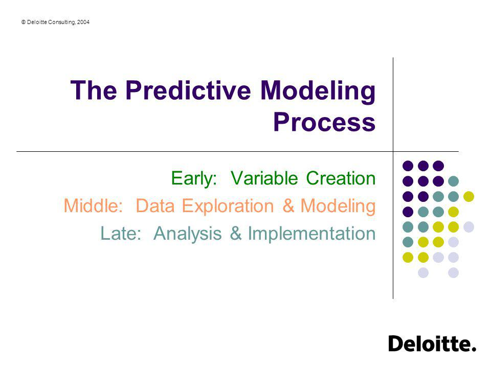 The Predictive Modeling Process