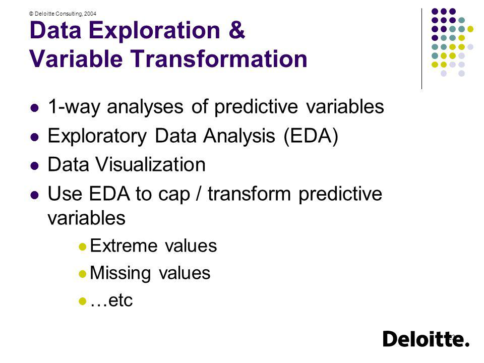 Data Exploration & Variable Transformation