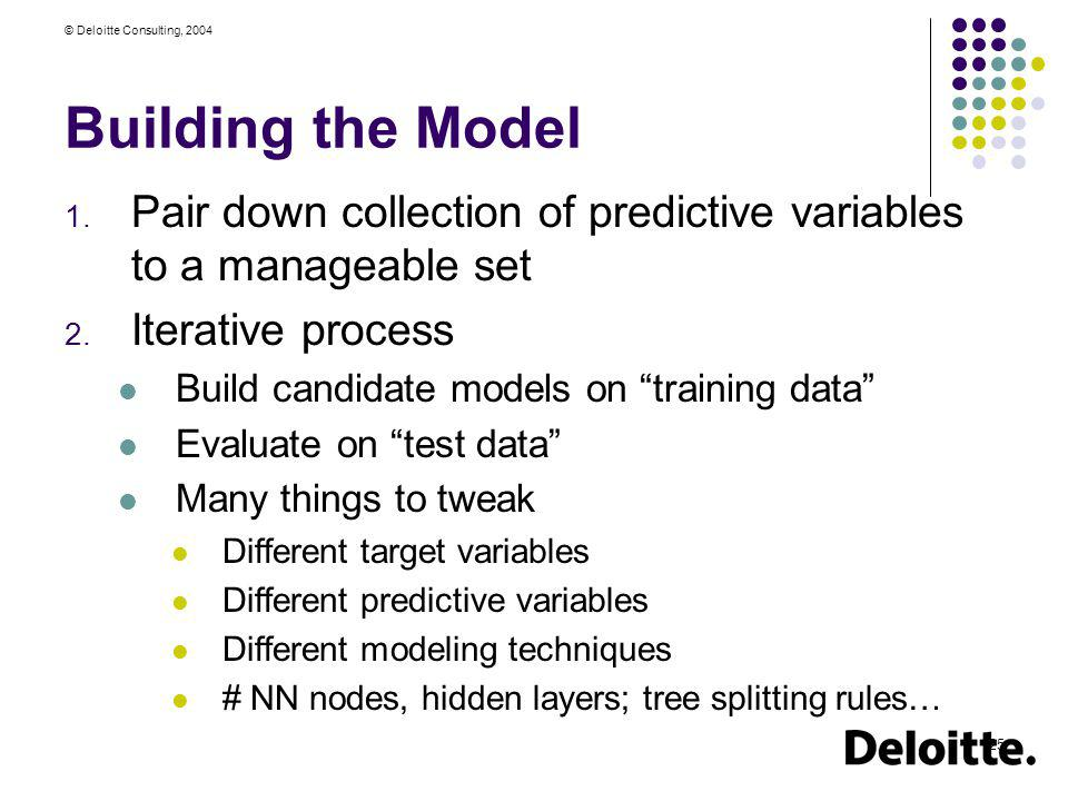 Building the Model Pair down collection of predictive variables to a manageable set. Iterative process.