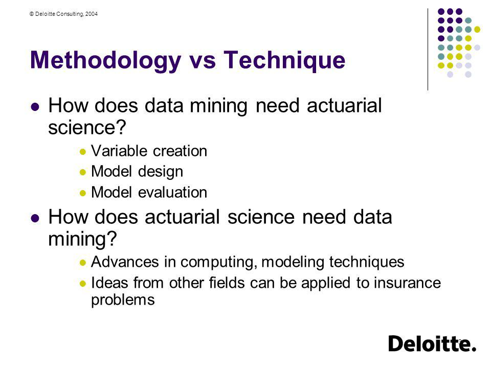 Methodology vs Technique