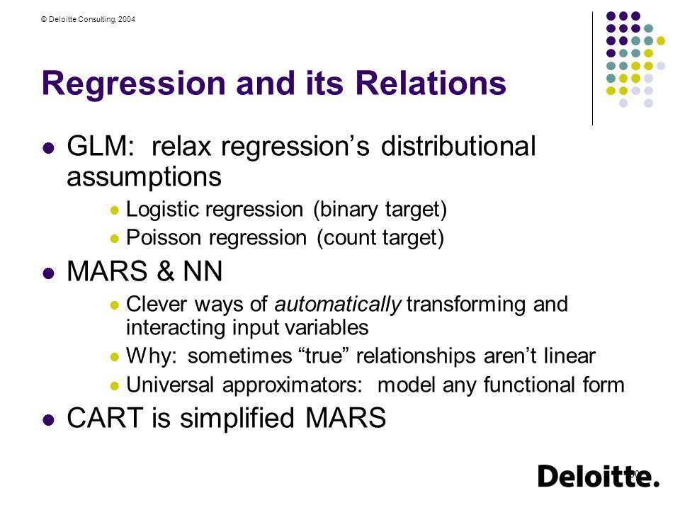 Regression and its Relations