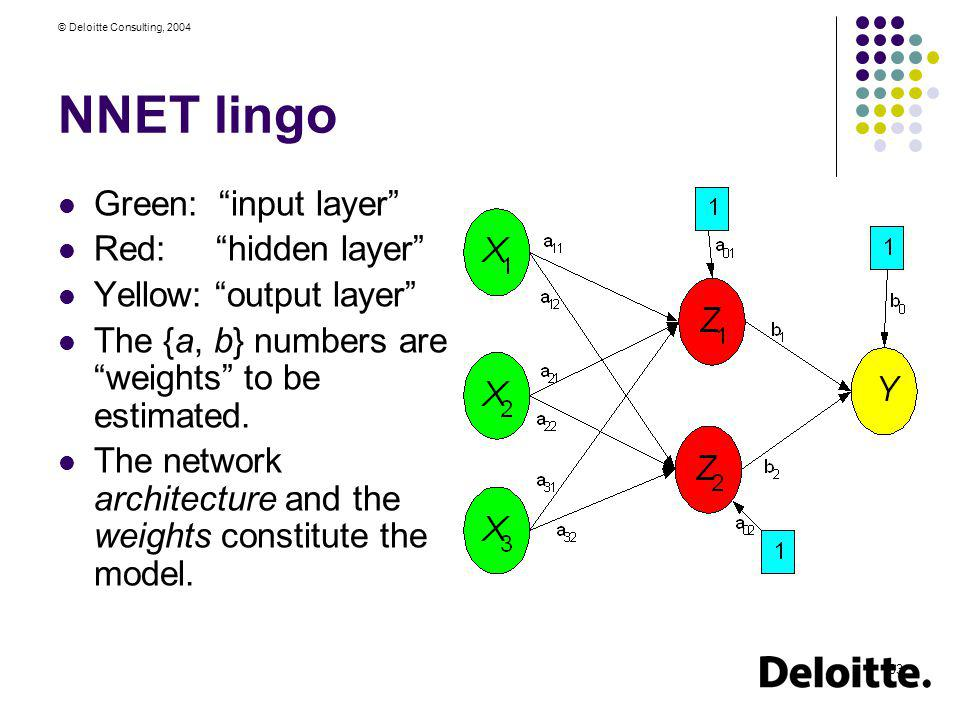NNET lingo Green: input layer Red: hidden layer