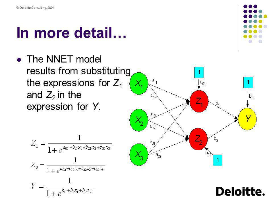 In more detail… The NNET model results from substituting the expressions for Z1 and Z2 in the expression for Y.