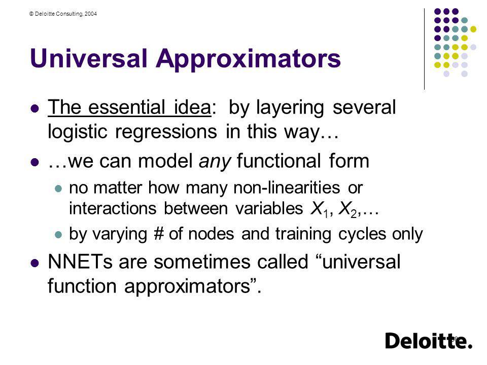 Universal Approximators
