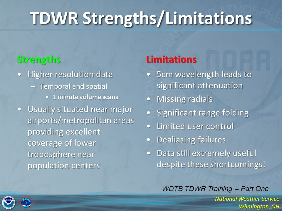 TDWR Strengths/Limitations