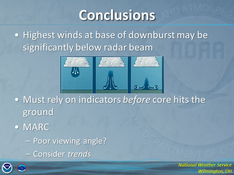 Conclusions Highest winds at base of downburst may be significantly below radar beam. Must rely on indicators before core hits the ground.