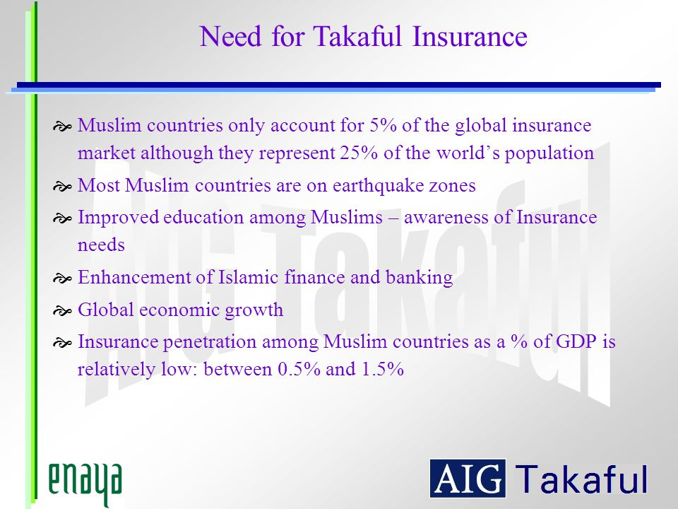 Need for Takaful Insurance