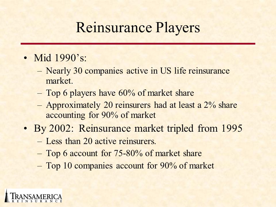Reinsurance Players Mid 1990's: