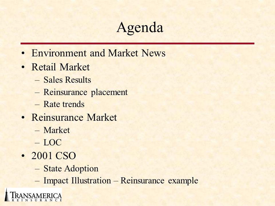 Agenda Environment and Market News Retail Market Reinsurance Market