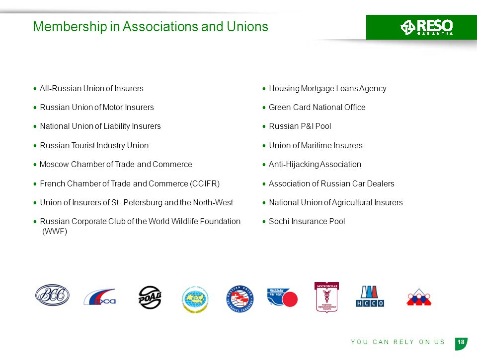 Membership in Associations and Unions