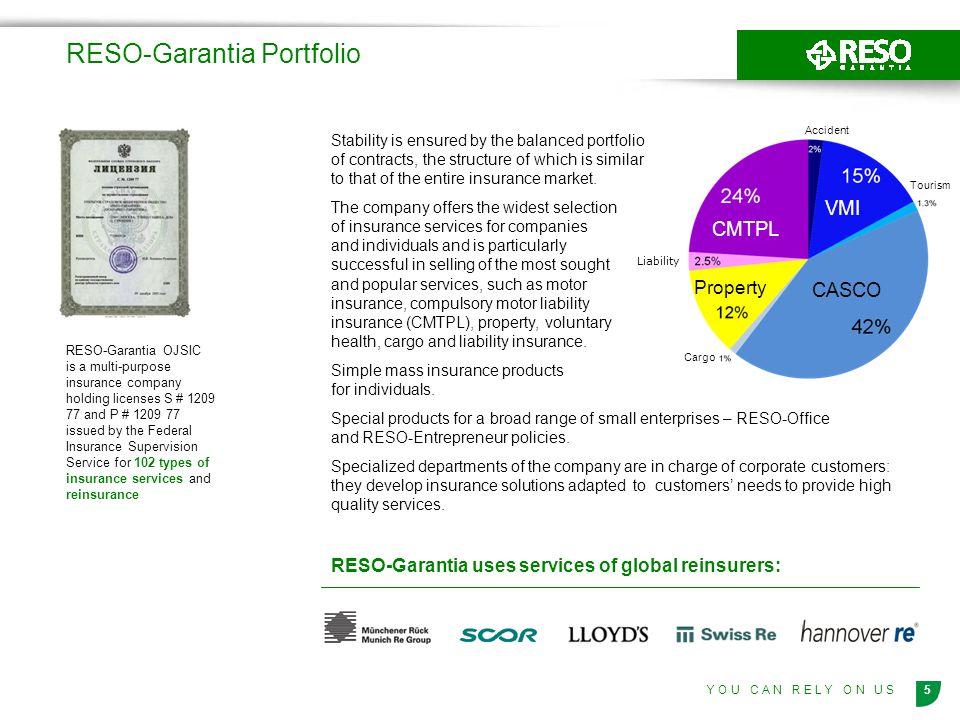 RESO-Garantia Portfolio