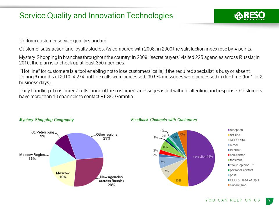 Service Quality and Innovation Technologies