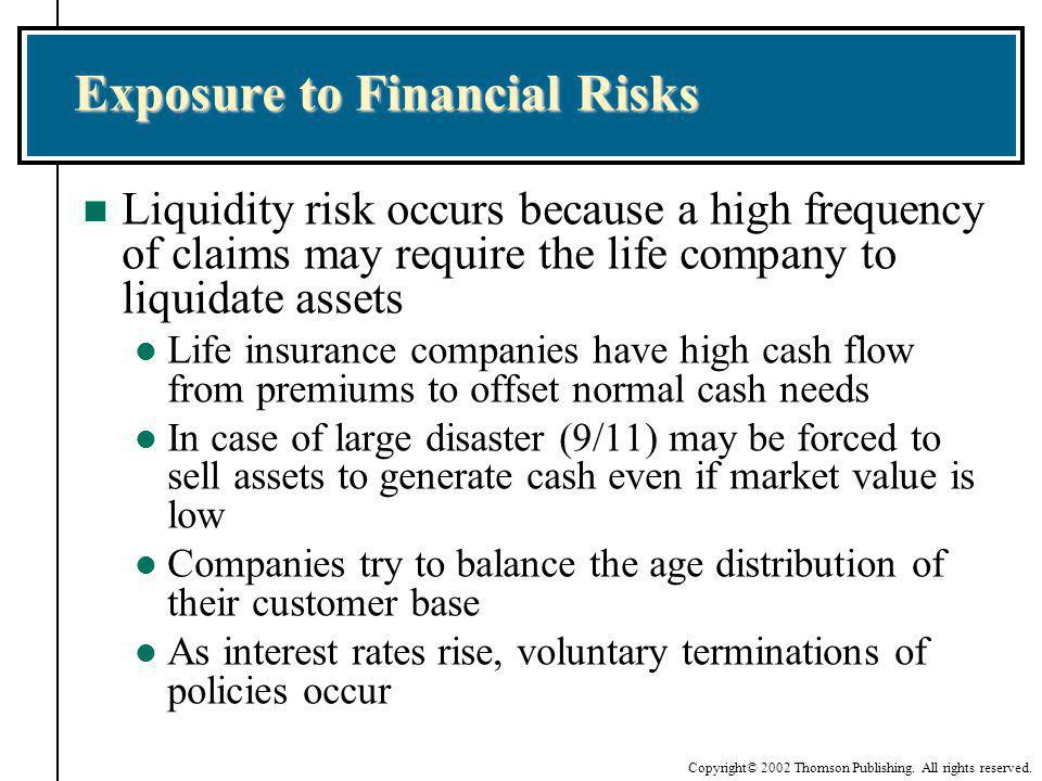 Exposure to Financial Risks