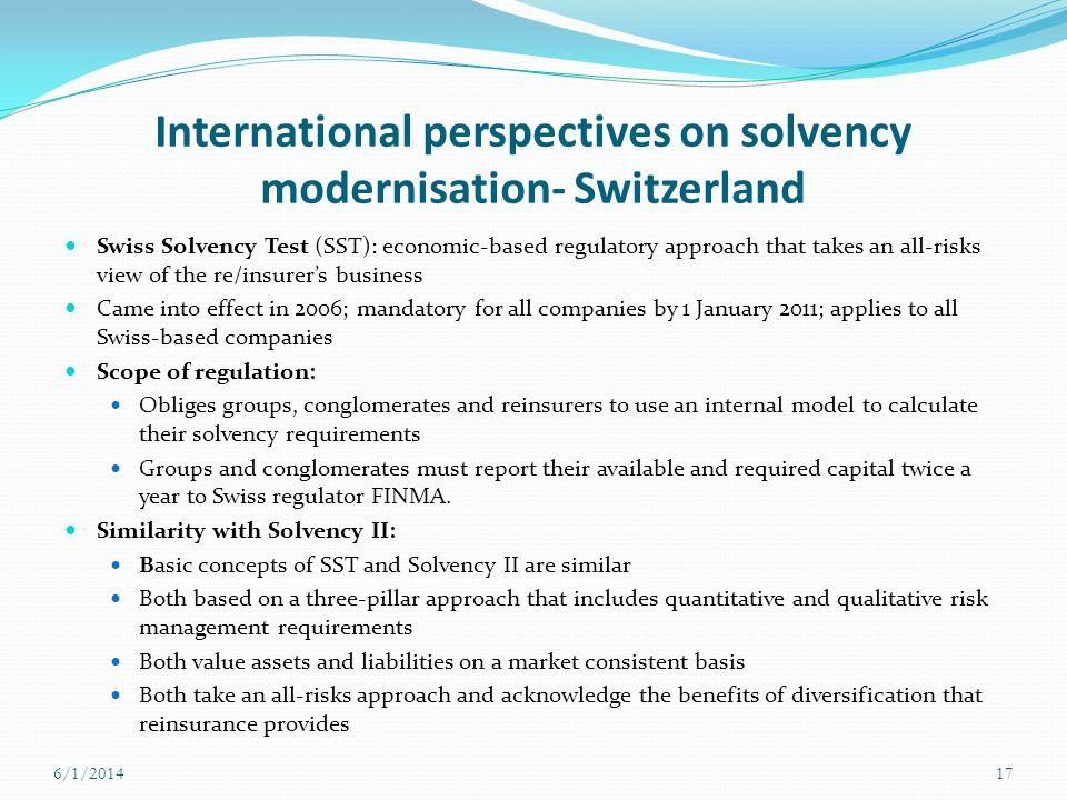 International perspectives on solvency modernisation- Switzerland