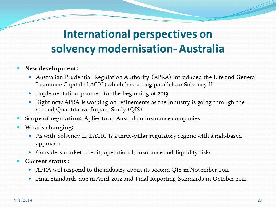 International perspectives on solvency modernisation- Australia