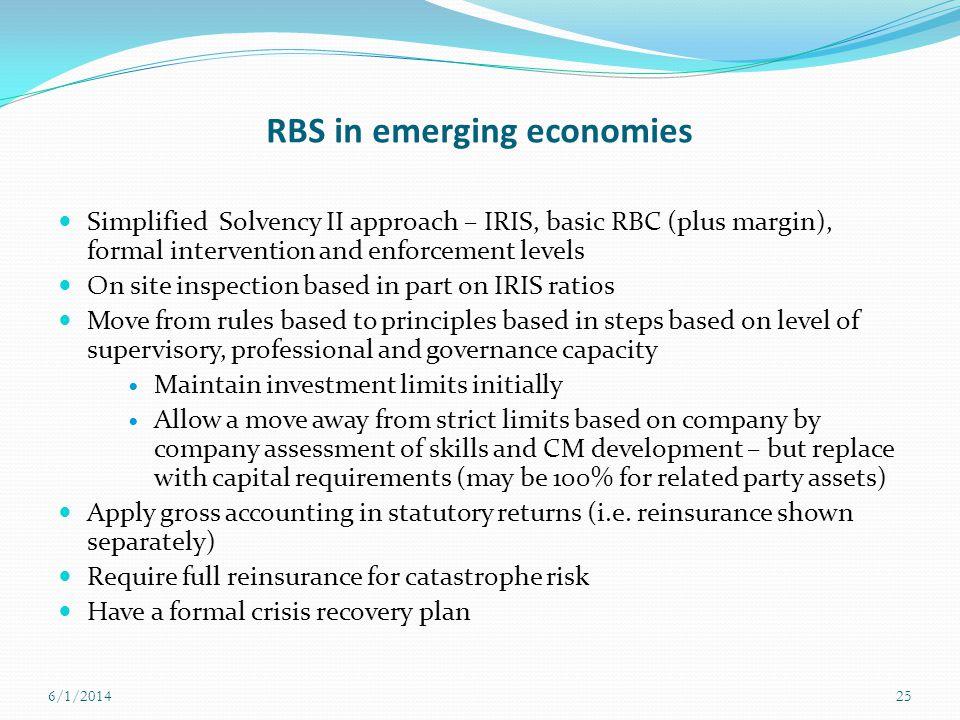 RBS in emerging economies