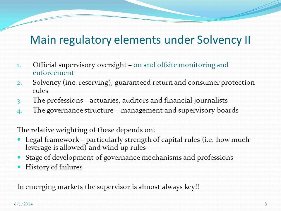 Main regulatory elements under Solvency II