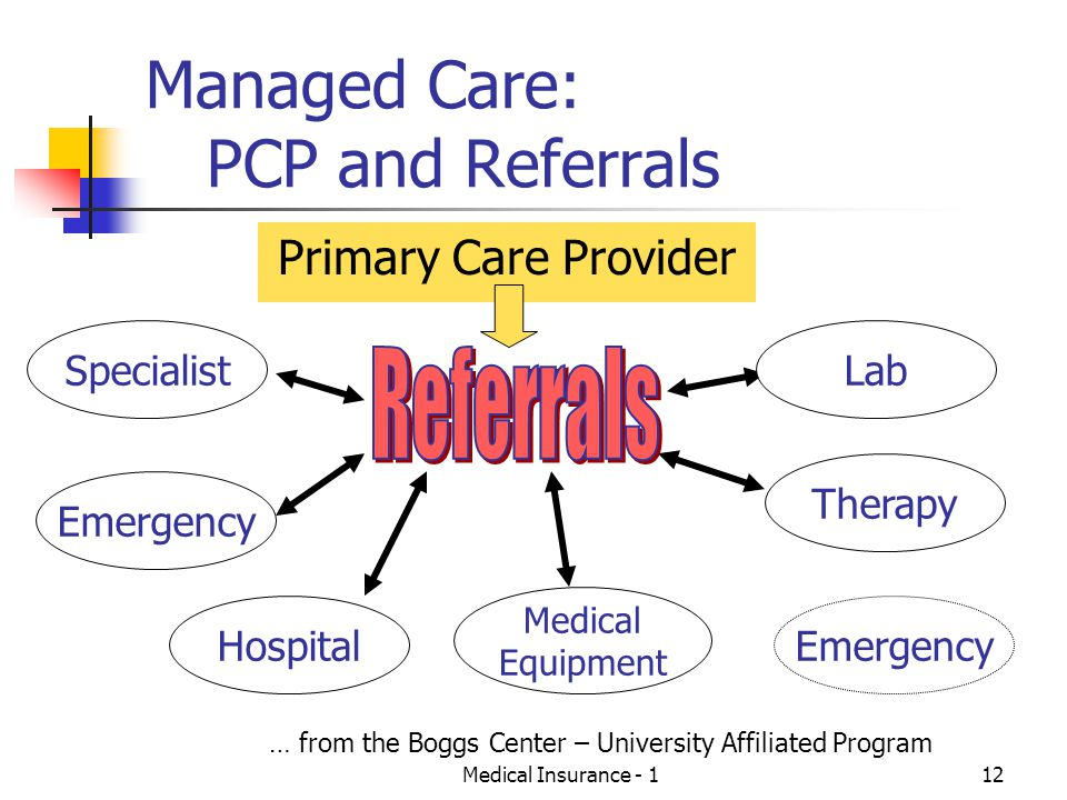 Managed Care: PCP and Referrals