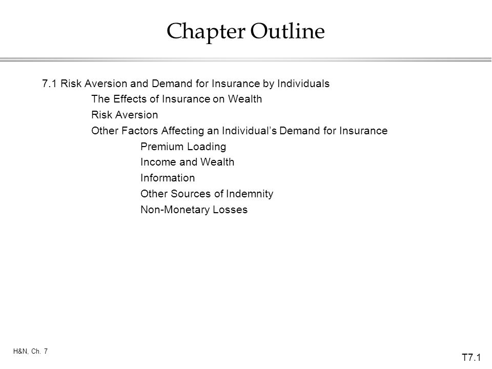 Chapter Outline 7.1 Risk Aversion and Demand for Insurance by Individuals. The Effects of Insurance on Wealth.