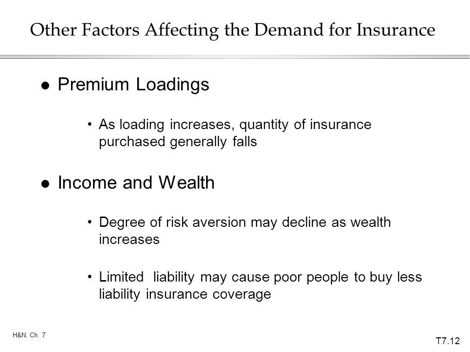 Other Factors Affecting the Demand for Insurance