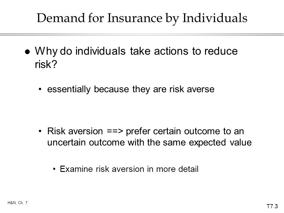 Demand for Insurance by Individuals
