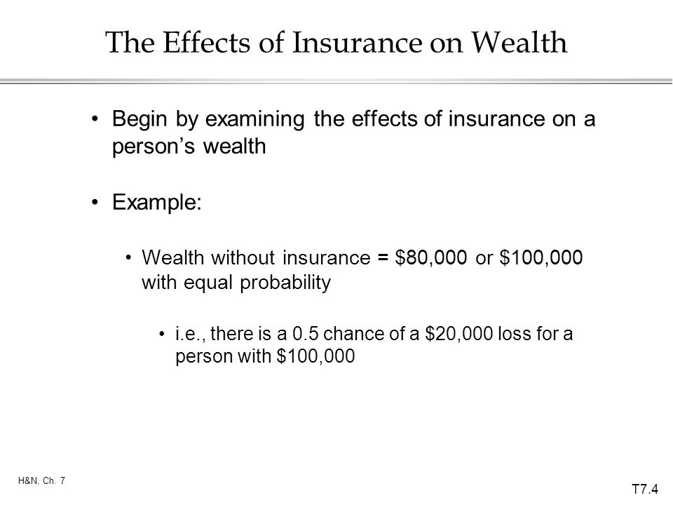 The Effects of Insurance on Wealth