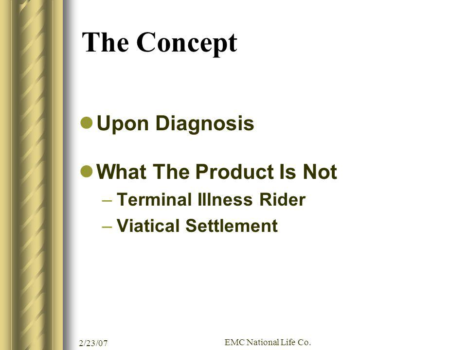 The Concept Upon Diagnosis What The Product Is Not