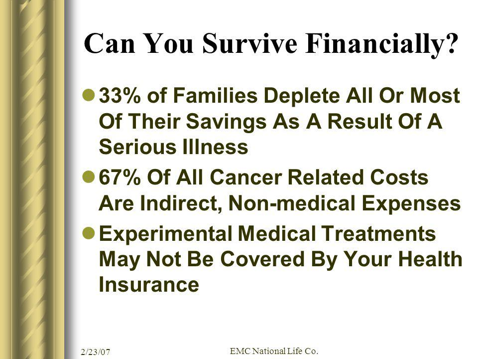 Can You Survive Financially