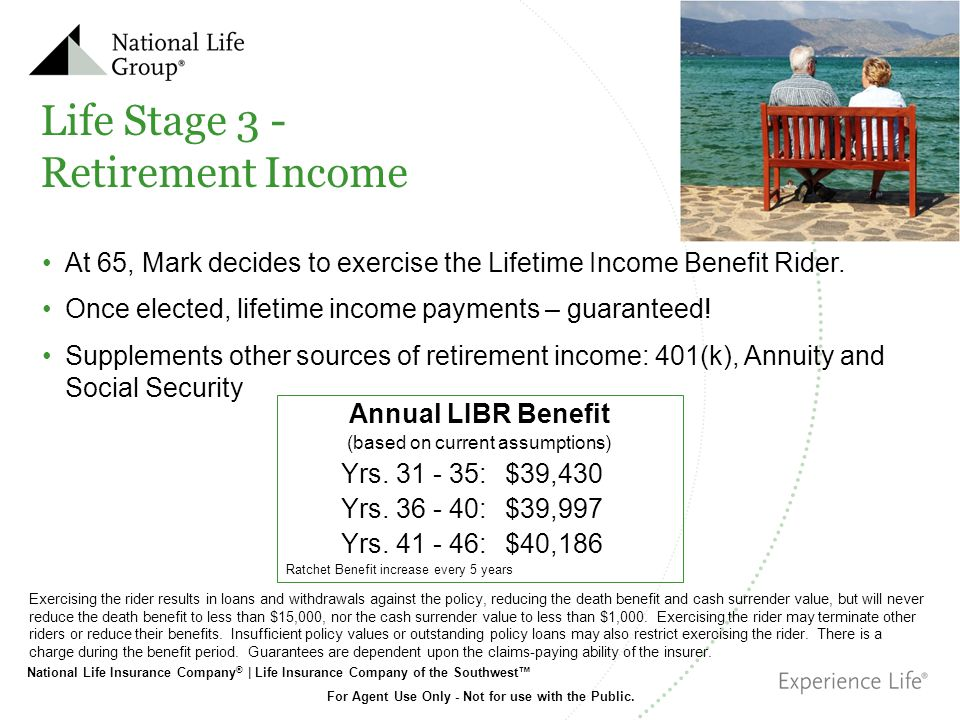 Life Stage 3 - Retirement Income