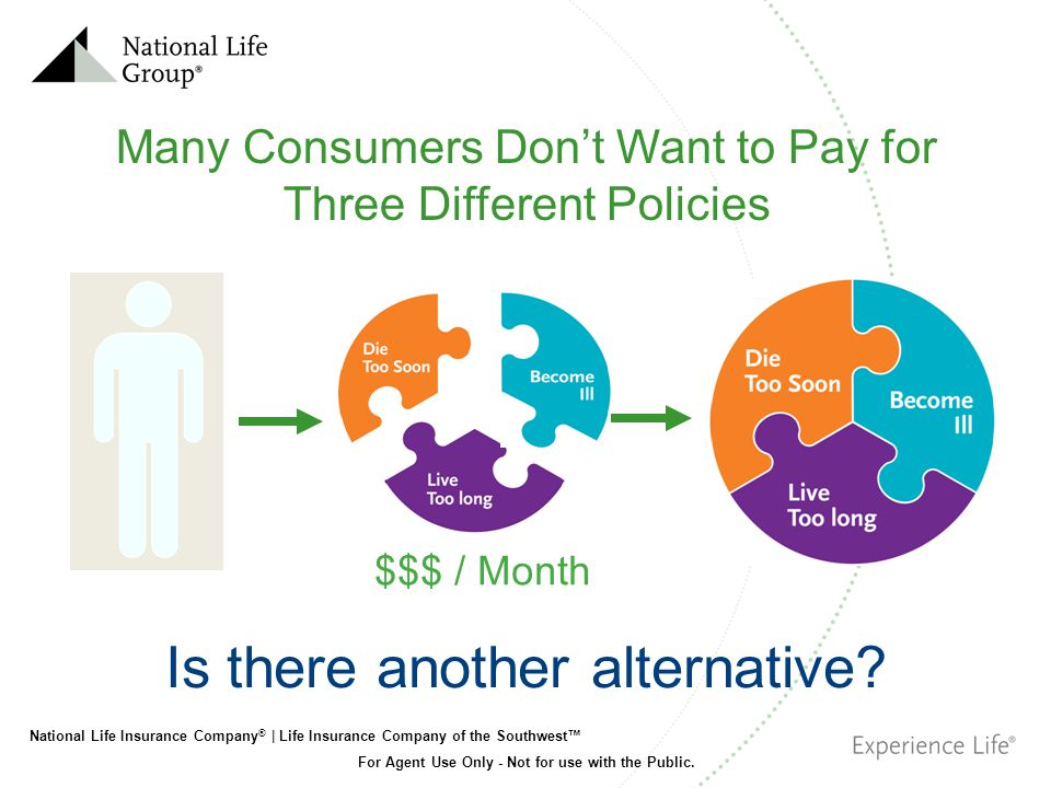 Many Consumers Don't Want to Pay for Three Different Policies