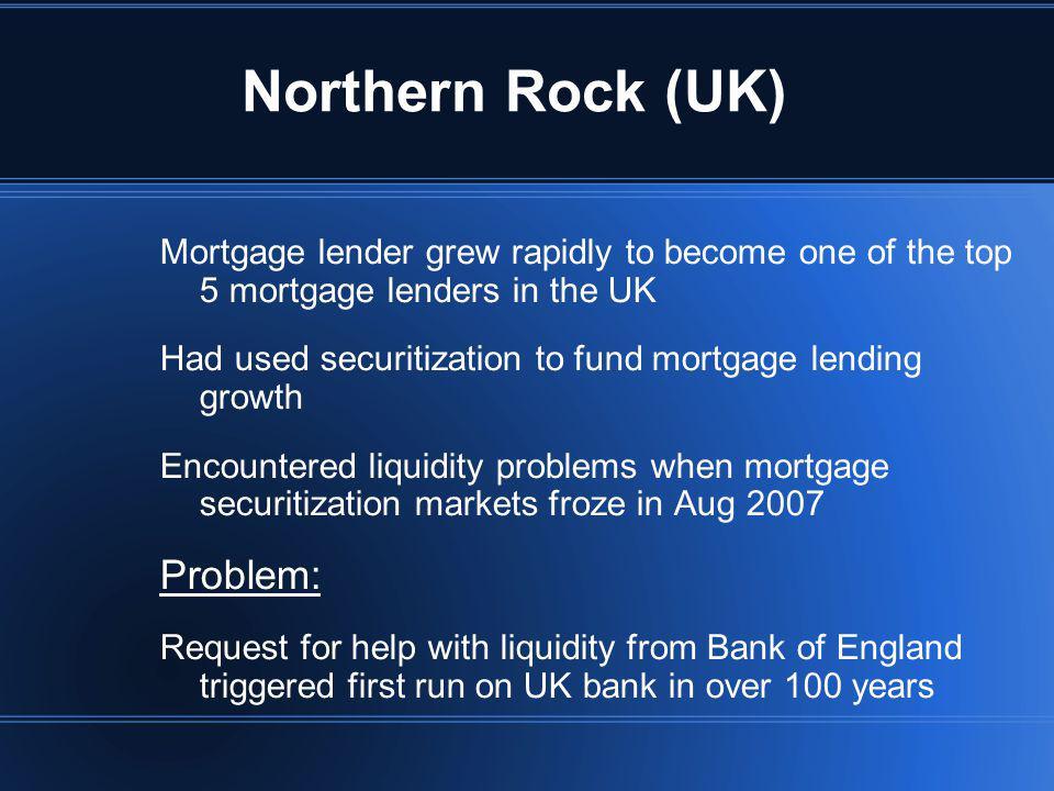 Northern Rock (UK) Problem: