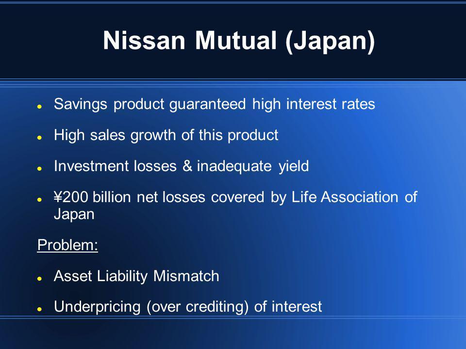 Nissan Mutual (Japan) Savings product guaranteed high interest rates