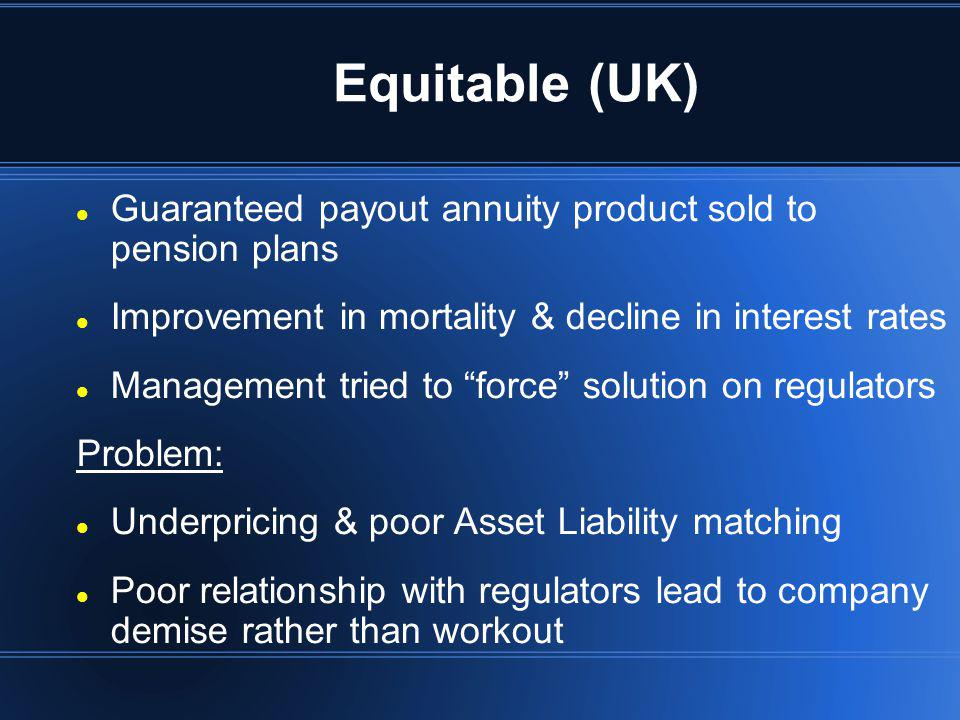 Equitable (UK) Guaranteed payout annuity product sold to pension plans