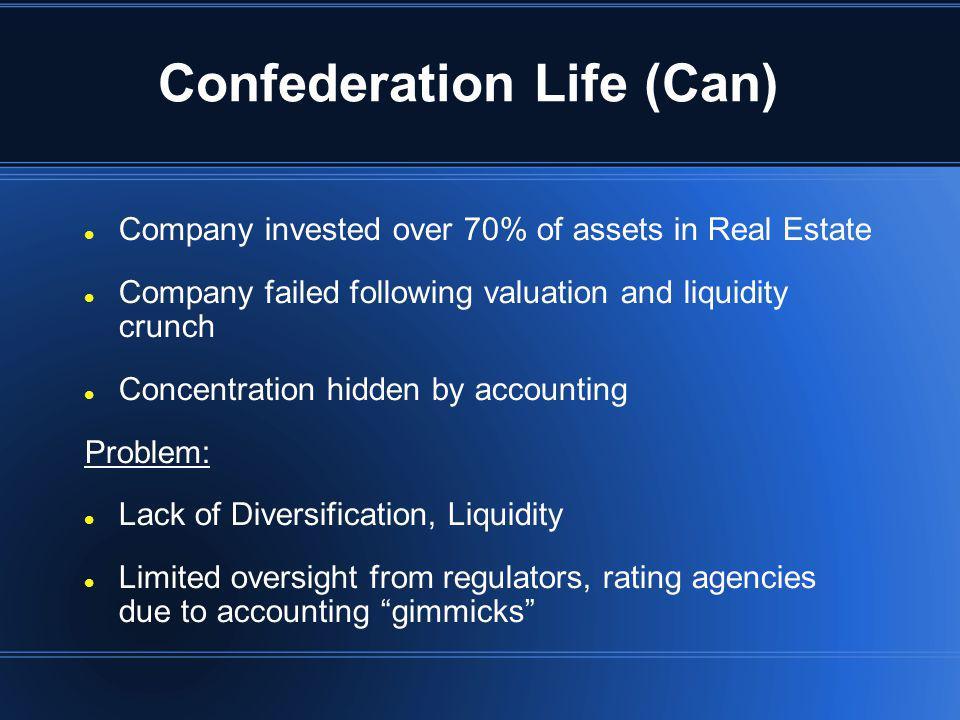 Confederation Life (Can)