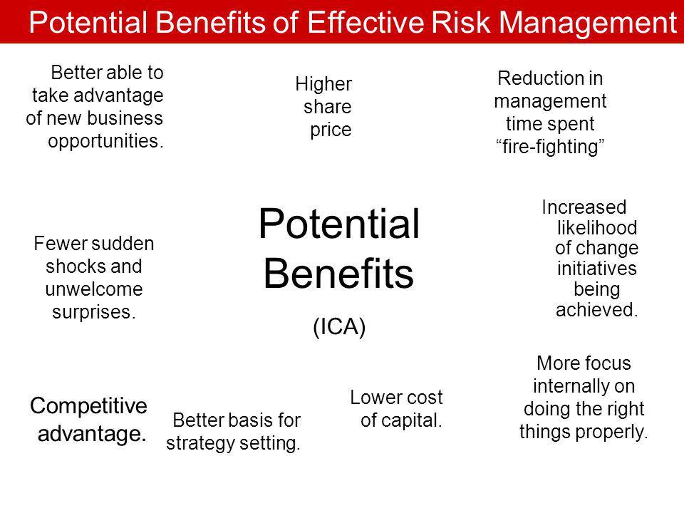 Potential Benefits Potential Benefits of Effective Risk Management