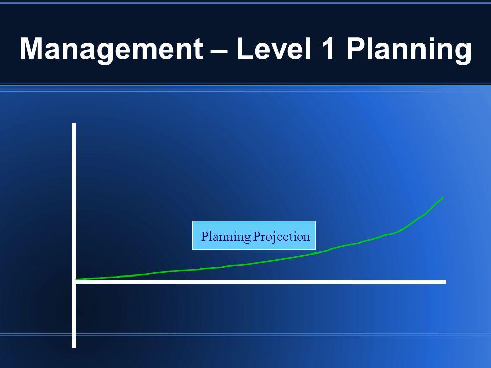 Management – Level 1 Planning