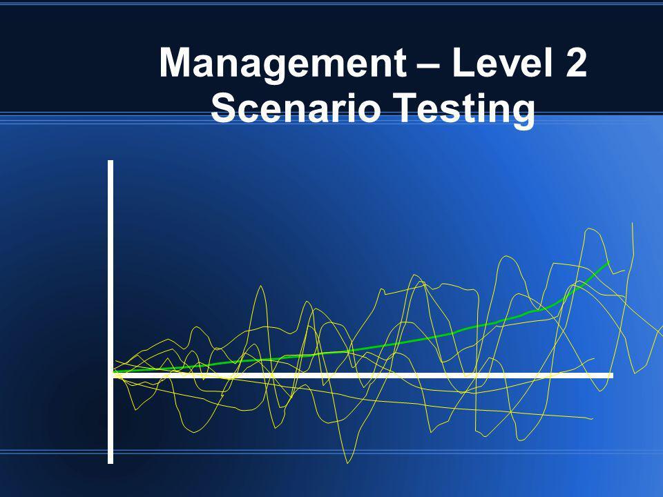 Management – Level 2 Scenario Testing