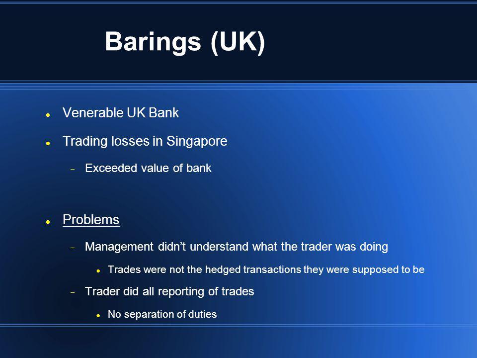 Barings (UK) Venerable UK Bank Trading losses in Singapore Problems