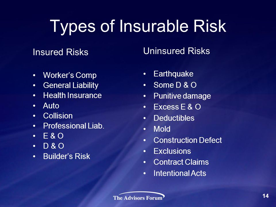 Types of Insurable Risk