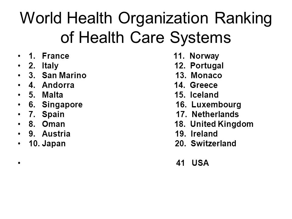 World Health Organization Ranking of Health Care Systems